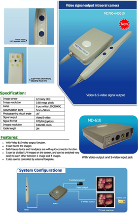 SDMD790+SDMD610 Wired Digital Intra Oral Camera