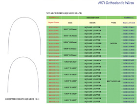 NiTi Orthodontic Wire