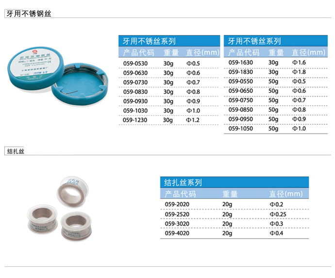 Dedtal Stainless Steel Wire