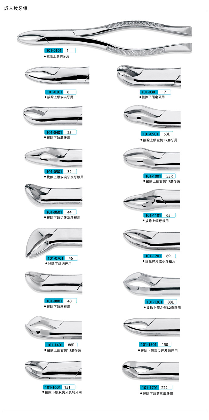 Forceps (for adults)