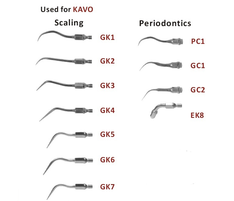 Scaler Tips for KAVO Scaler